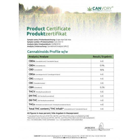 GRAPE APE CBD Cannabidiol DAB WAX 90 , 500mg - CANVORY